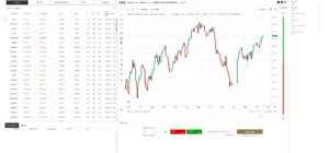 eXcentral charts